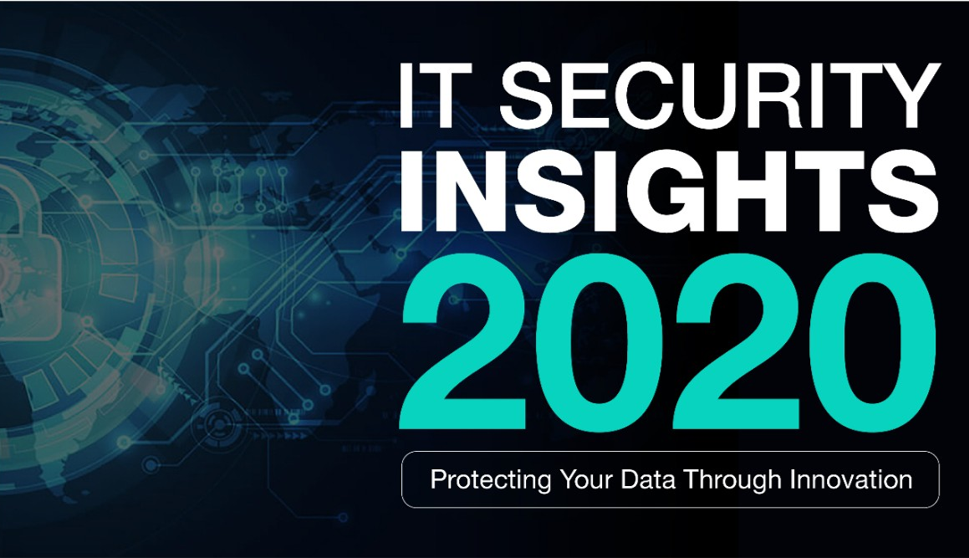 IT Security Insights 2020
